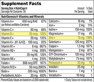 NutriGenesis Mens Ingredients