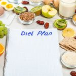 Rosemary Conley Diet Plan